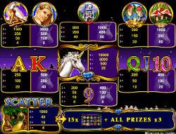 internet-kazino-magiya-edinoroga